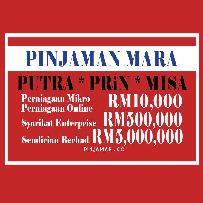 Pinjaman Mara Skim Mikro Dan Pinjaman Perniagaan Hingga Rm5juta